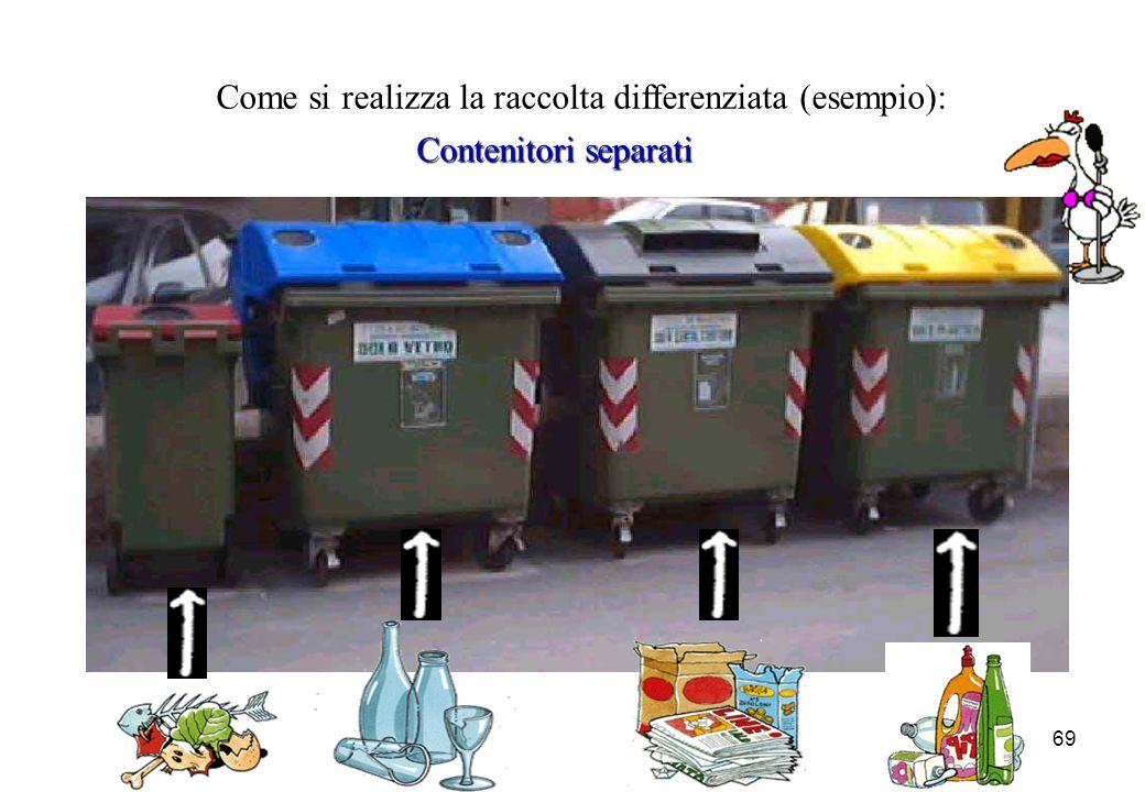 Come si realizza la raccolta differenziata (esempio):