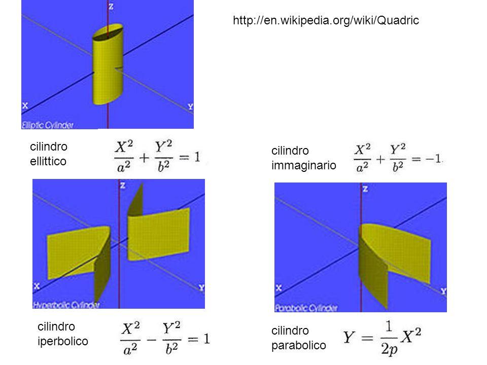 http://en.wikipedia.org/wiki/Quadric cilindro. ellittico. cilindro. immaginario. cilindro. iperbolico.