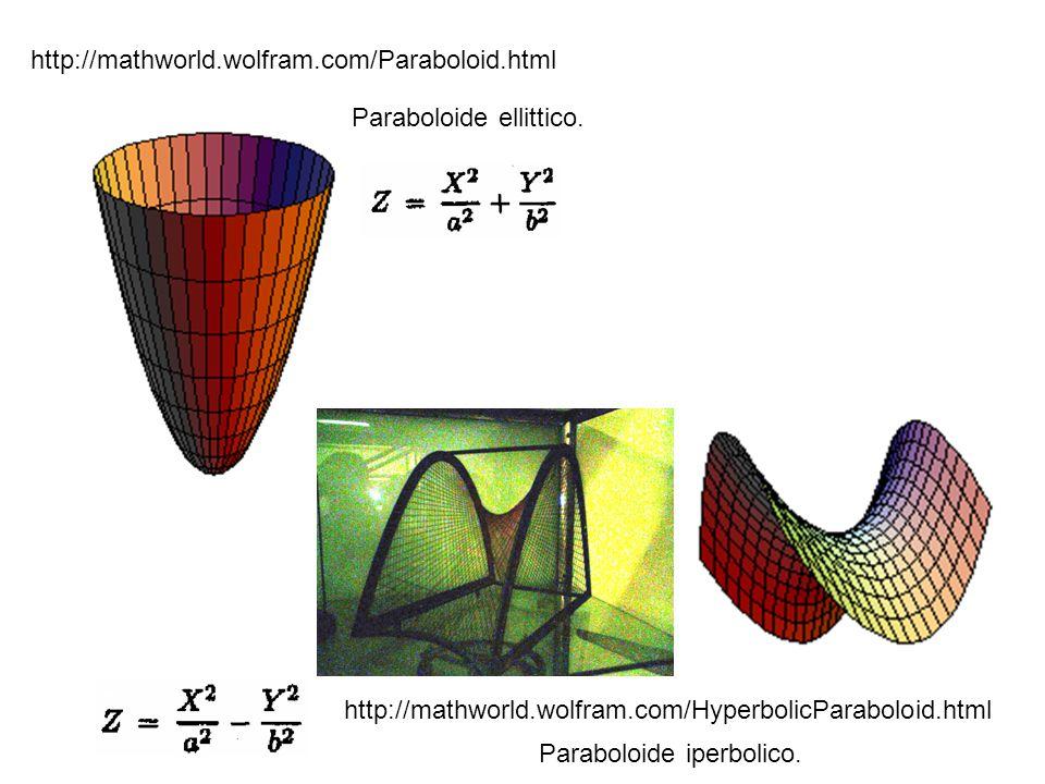 http://mathworld.wolfram.com/Paraboloid.html Paraboloide ellittico. http://mathworld.wolfram.com/HyperbolicParaboloid.html.