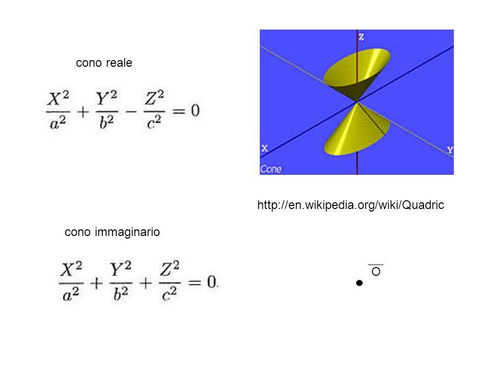 cono reale http://en.wikipedia.org/wiki/Quadric cono immaginario O
