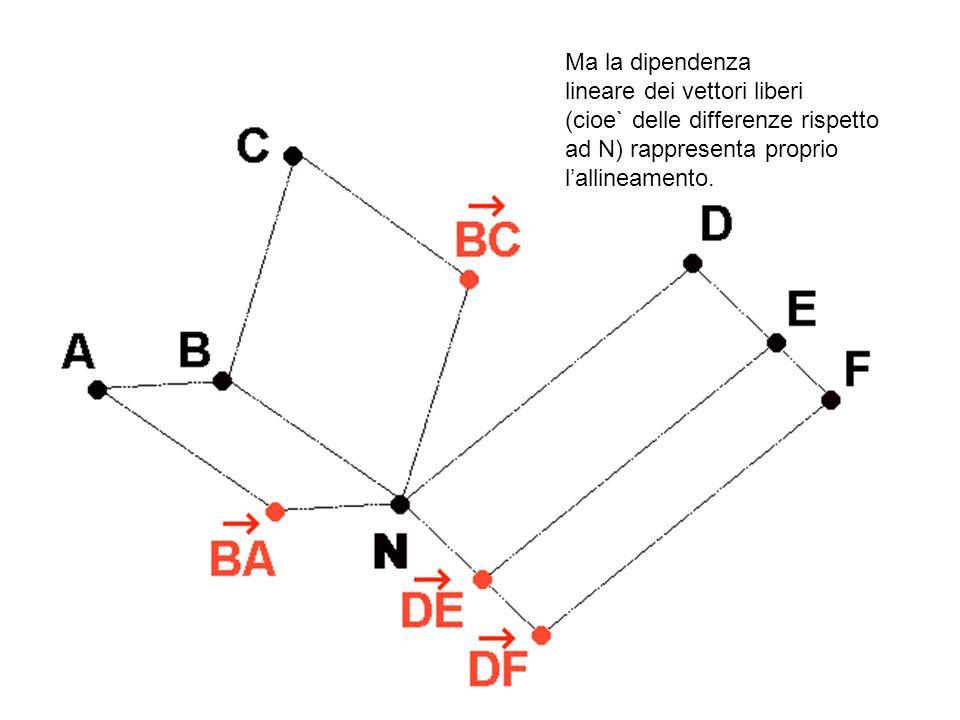 Ma la dipendenza lineare dei vettori liberi. (cioe` delle differenze rispetto. ad N) rappresenta proprio.