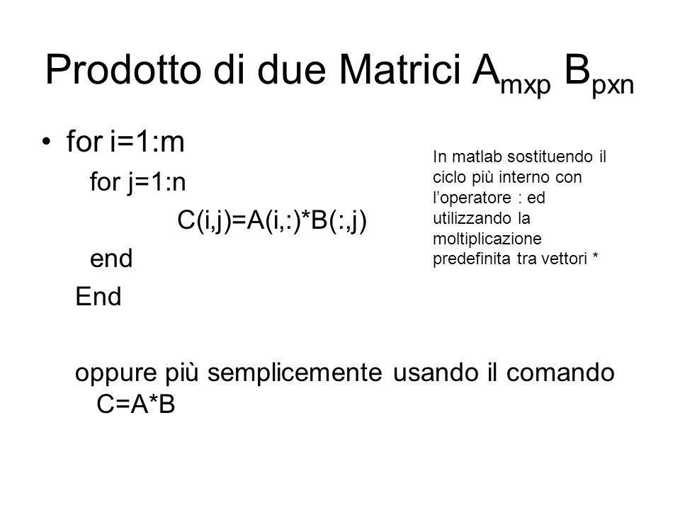 Prodotto di due Matrici Amxp Bpxn