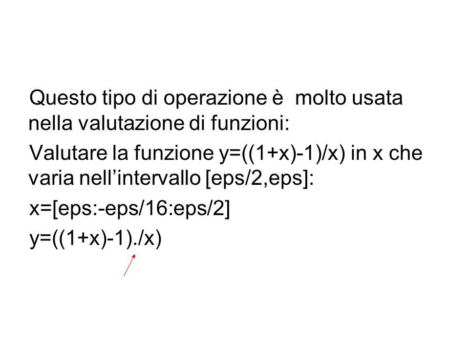 Questo tipo di operazione è molto usata nella valutazione di funzioni: