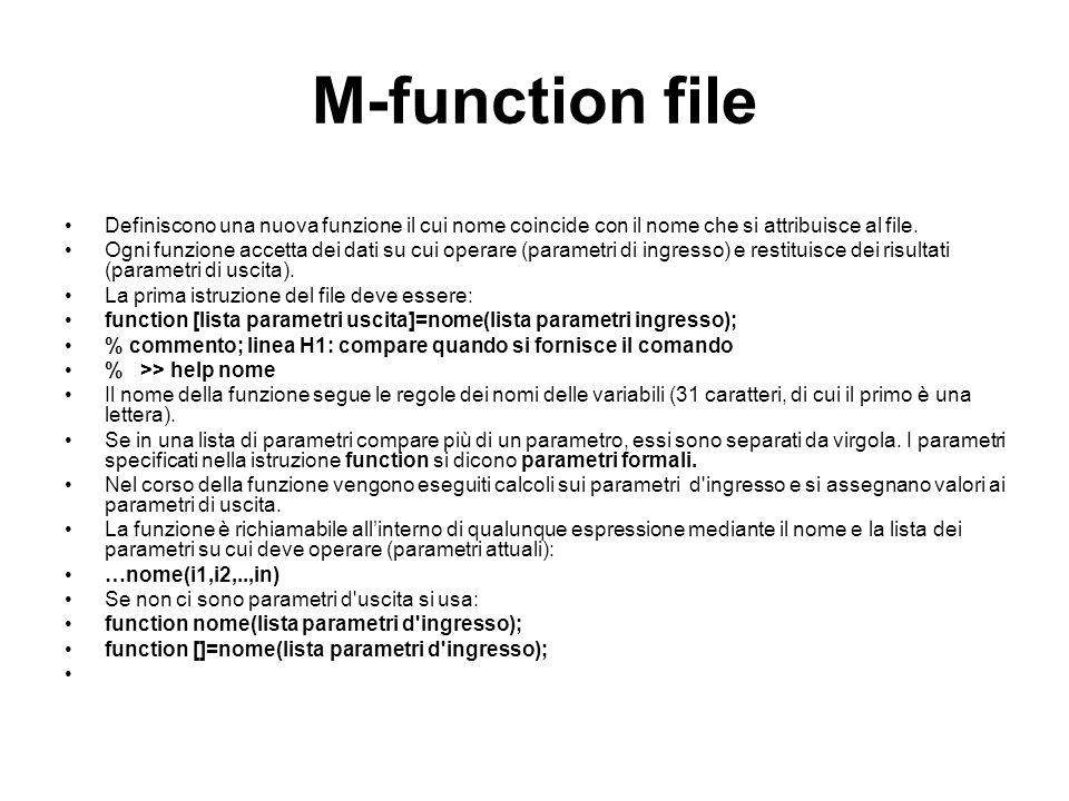 M-function file Definiscono una nuova funzione il cui nome coincide con il nome che si attribuisce al file.