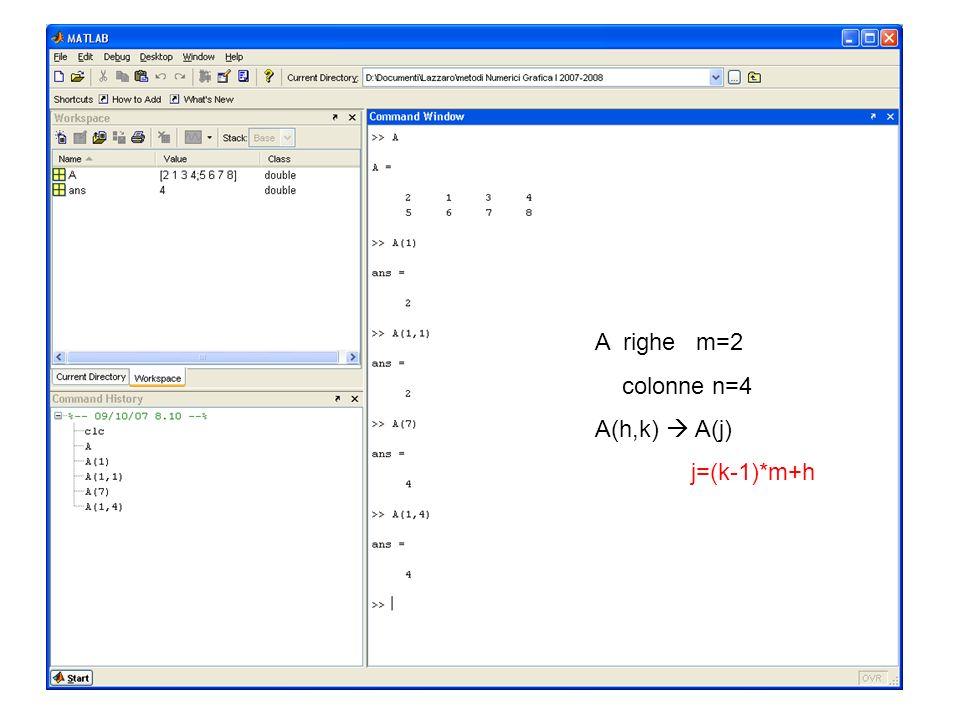 A righe m=2 colonne n=4 A(h,k)  A(j) j=(k-1)*m+h
