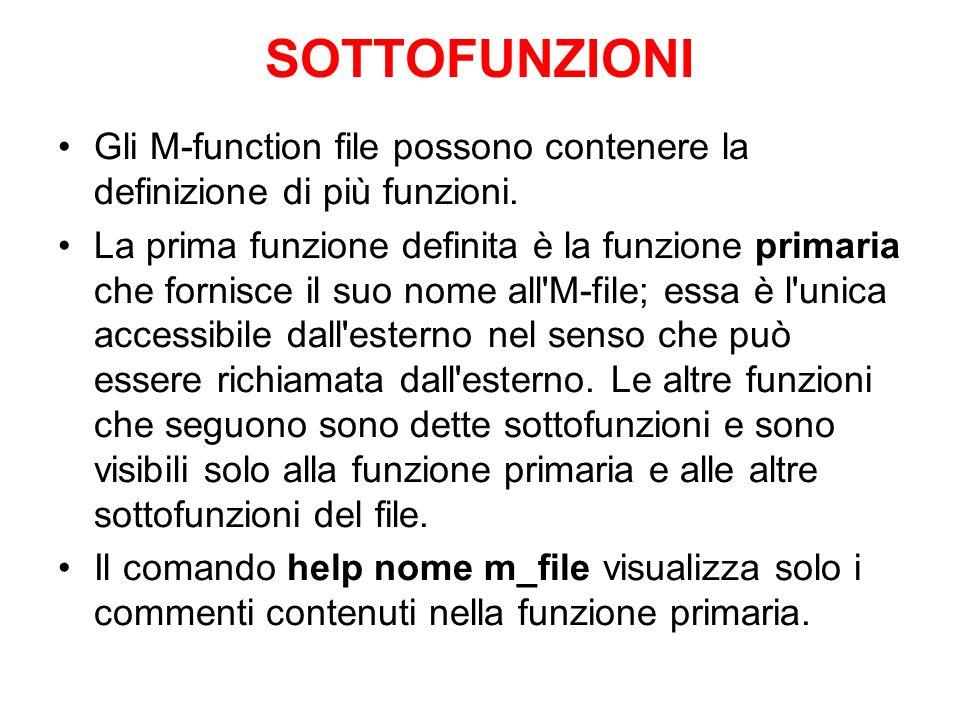SOTTOFUNZIONI Gli M-function file possono contenere la definizione di più funzioni.