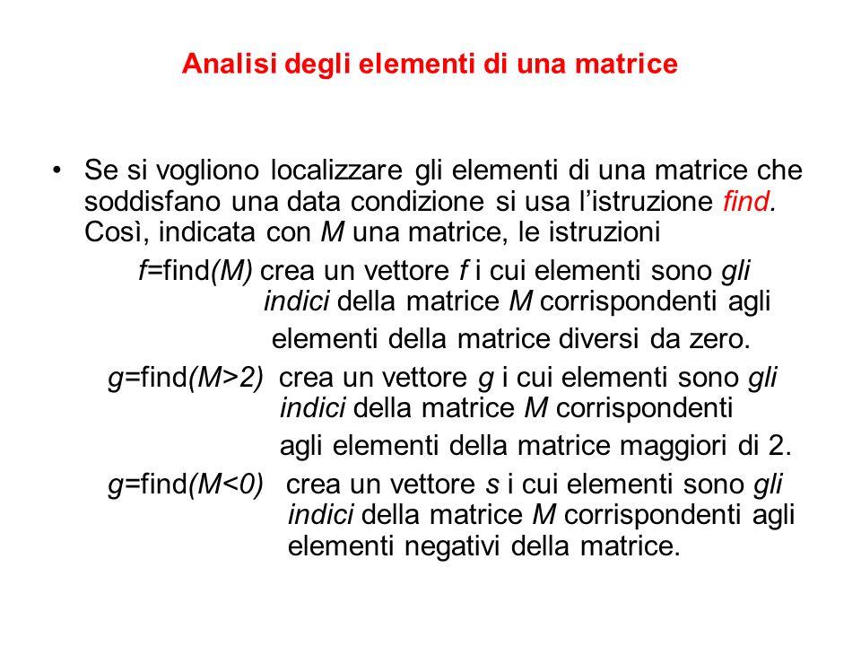 Analisi degli elementi di una matrice