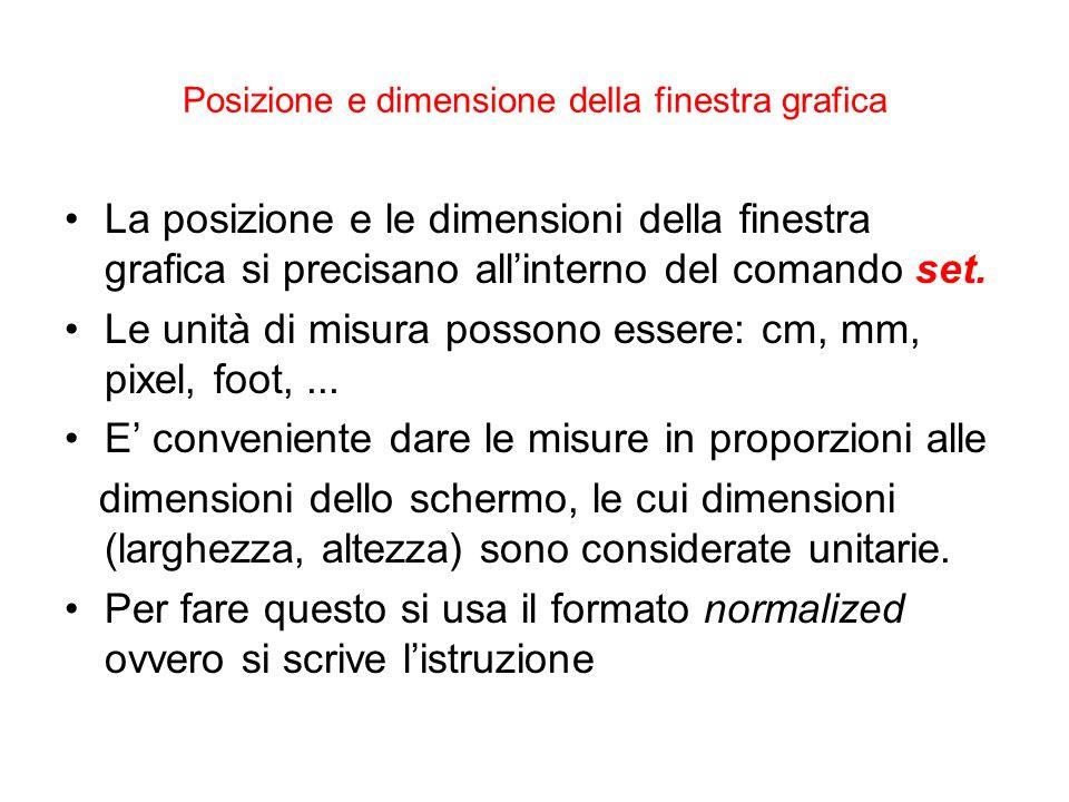 Posizione e dimensione della finestra grafica