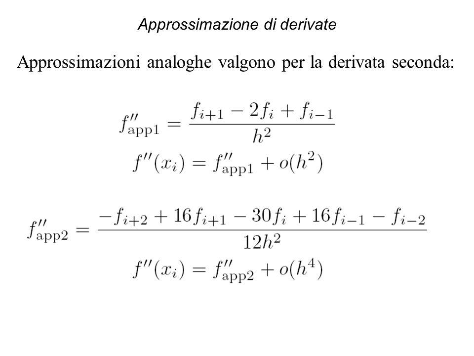 Approssimazione di derivate