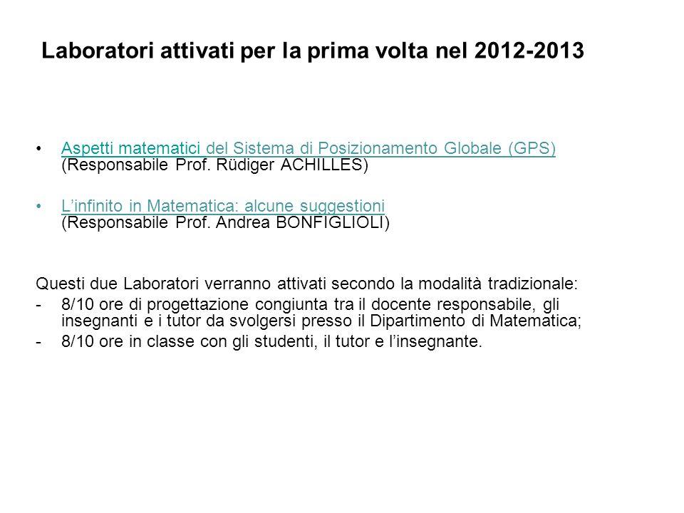 Laboratori attivati per la prima volta nel 2012-2013