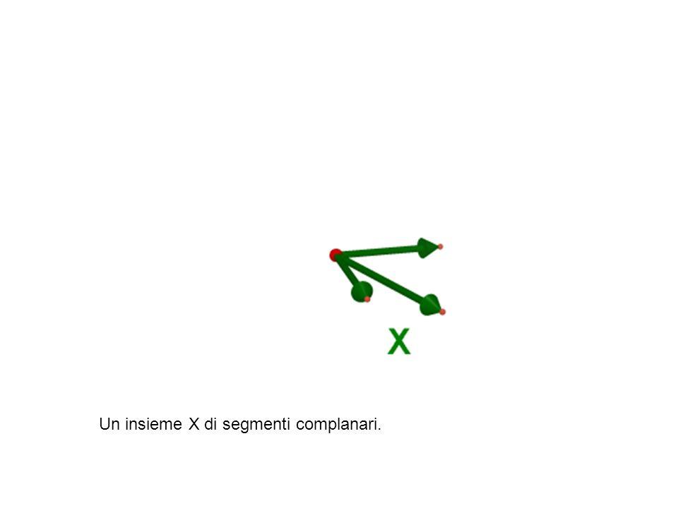 Un insieme X di segmenti complanari.