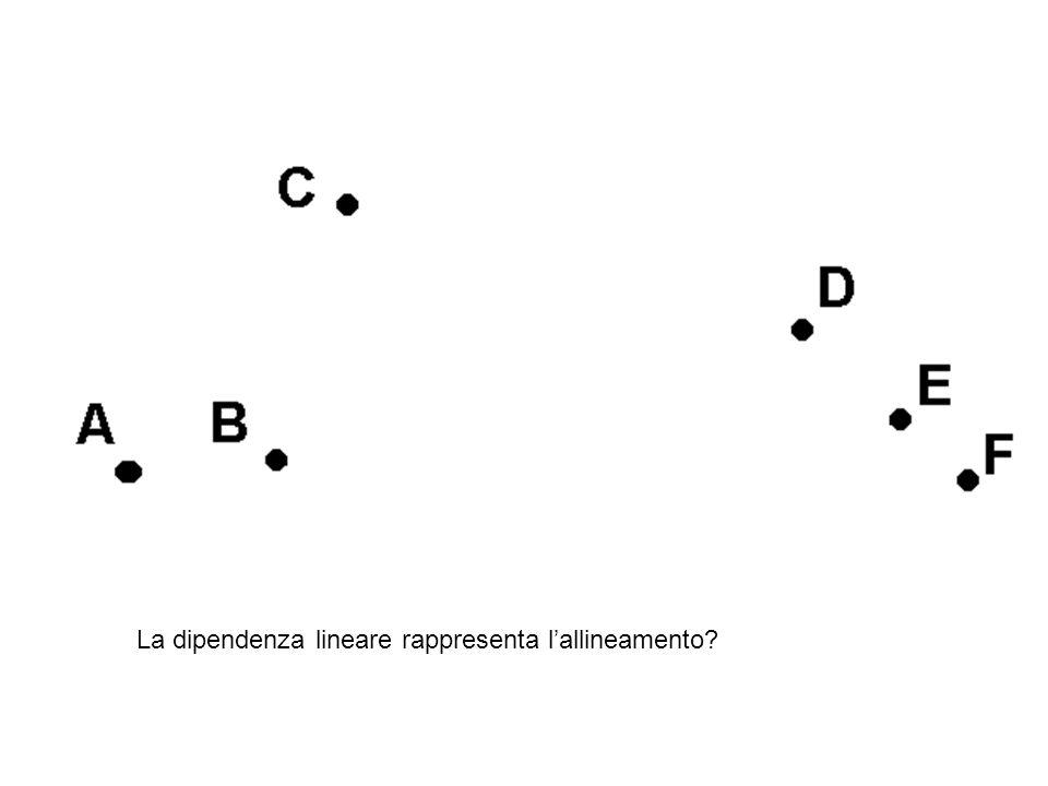 La dipendenza lineare rappresenta l'allineamento