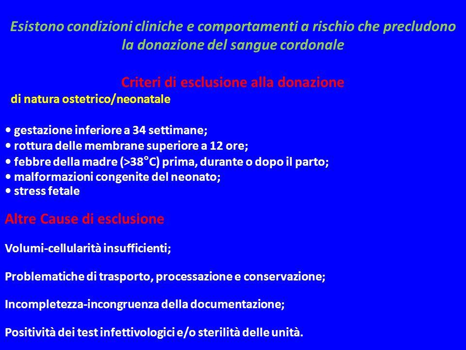 Criteri di esclusione alla donazione