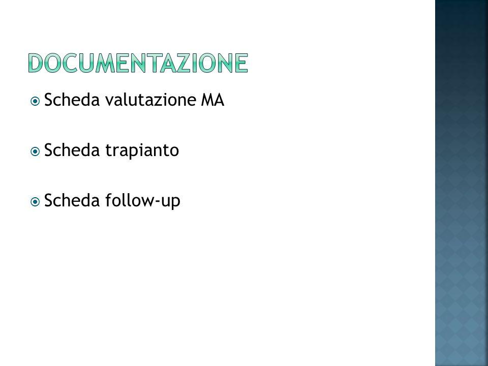 Documentazione Scheda valutazione MA Scheda trapianto Scheda follow-up
