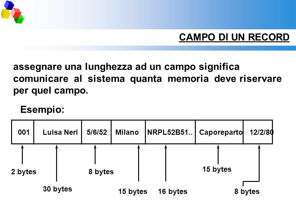 CAMPO DI UN RECORD assegnare una lunghezza ad un campo significa comunicare al sistema quanta memoria deve riservare per quel campo.