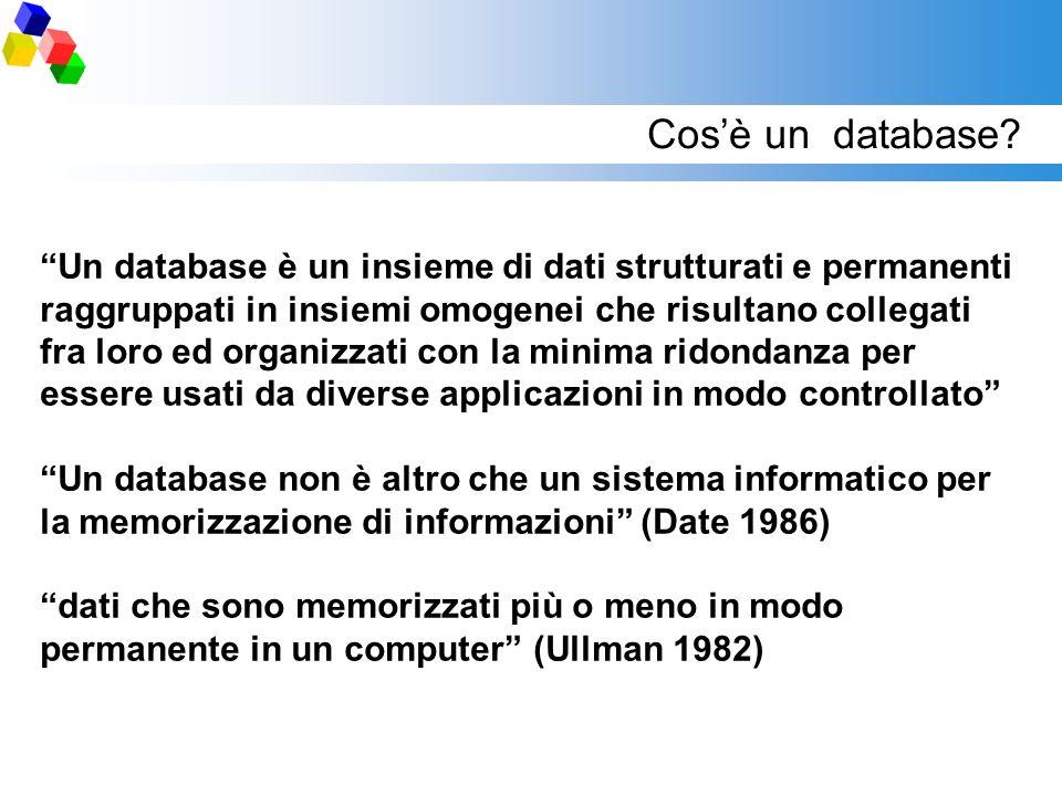Cos'è un database