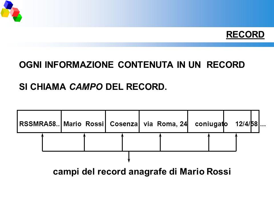 OGNI INFORMAZIONE CONTENUTA IN UN RECORD SI CHIAMA CAMPO DEL RECORD.