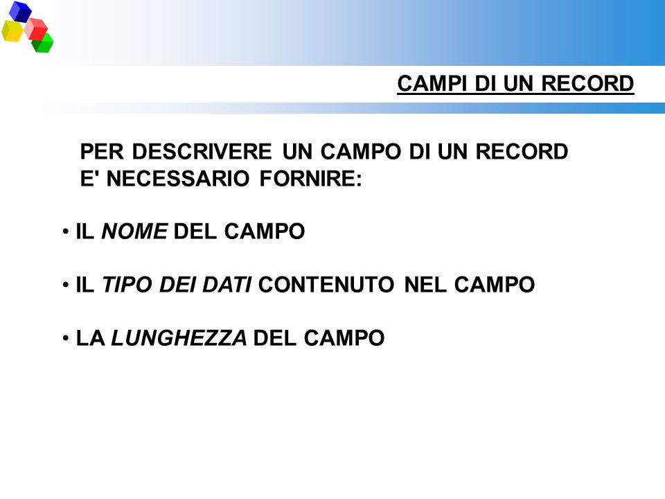 CAMPI DI UN RECORD PER DESCRIVERE UN CAMPO DI UN RECORD. E NECESSARIO FORNIRE: IL NOME DEL CAMPO.