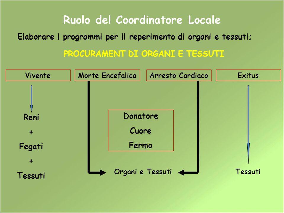 Ruolo del Coordinatore Locale PROCURAMENT DI ORGANI E TESSUTI