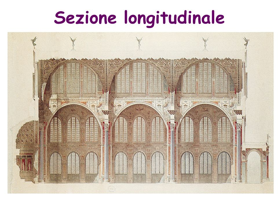 Sezione longitudinale