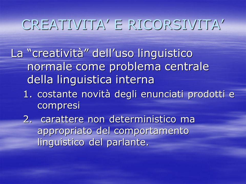 CREATIVITA' E RICORSIVITA'