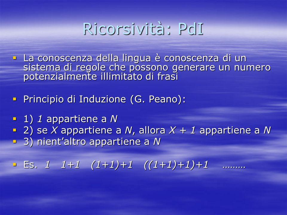 Ricorsività: PdI La conoscenza della lingua è conoscenza di un sistema di regole che possono generare un numero potenzialmente illimitato di frasi.