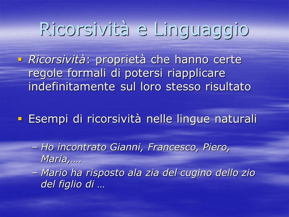 Ricorsività e Linguaggio