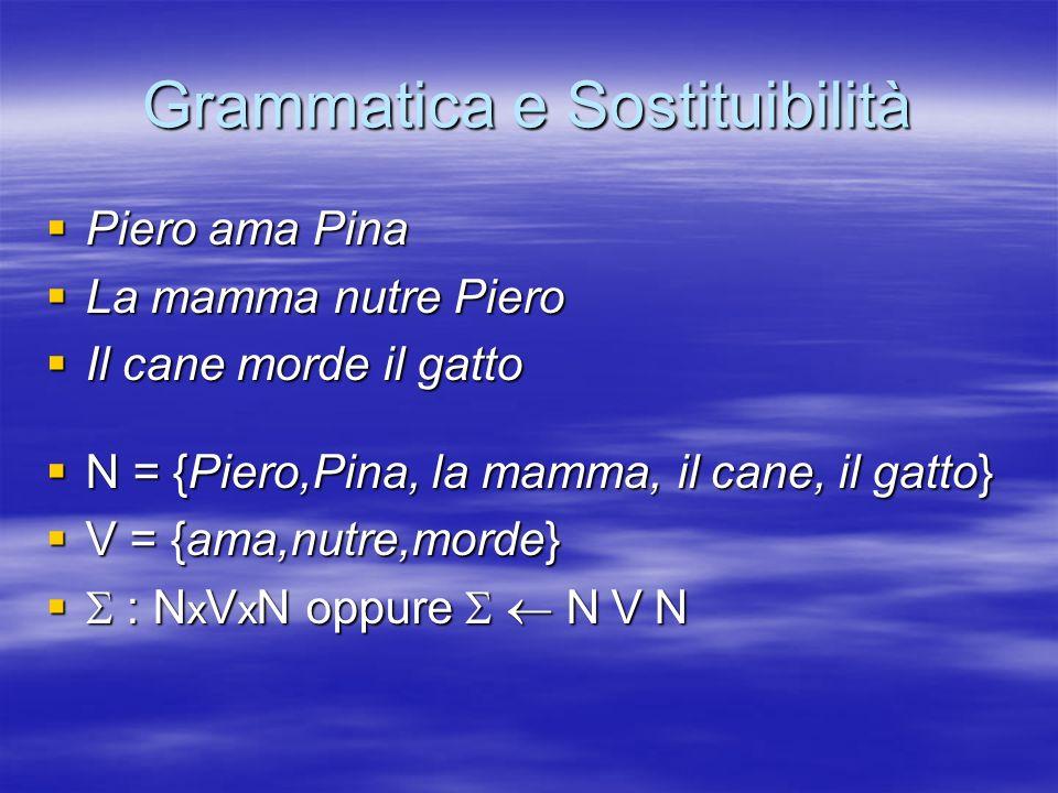 Grammatica e Sostituibilità