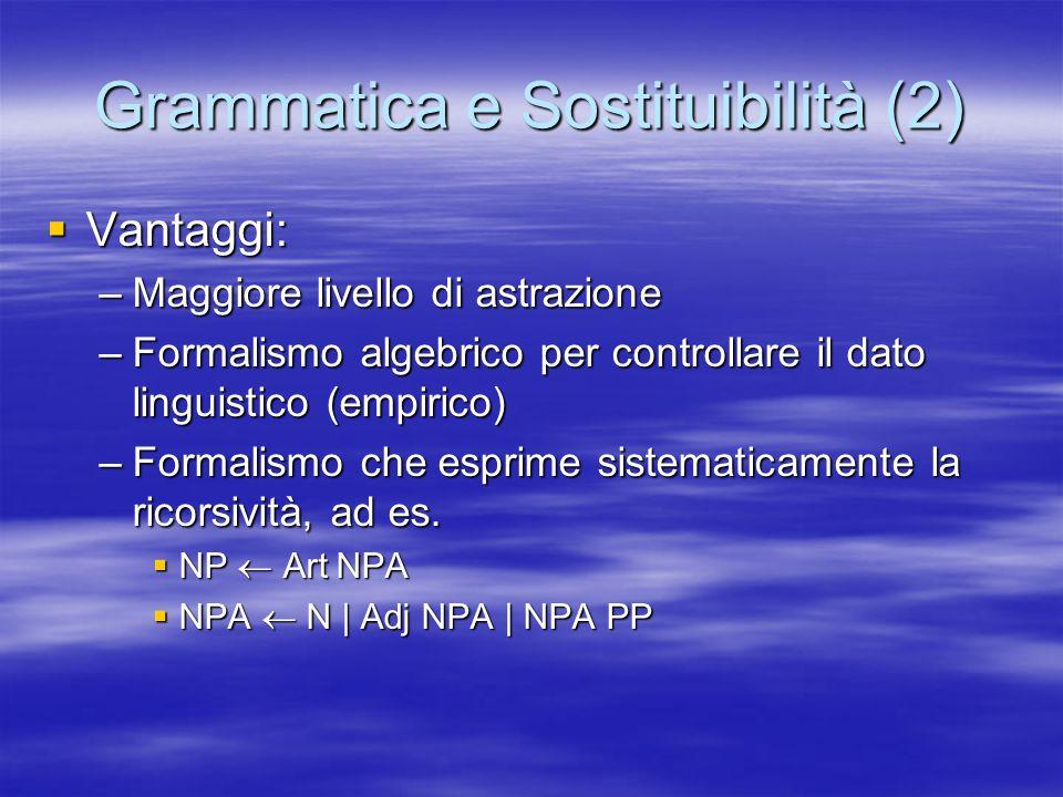 Grammatica e Sostituibilità (2)