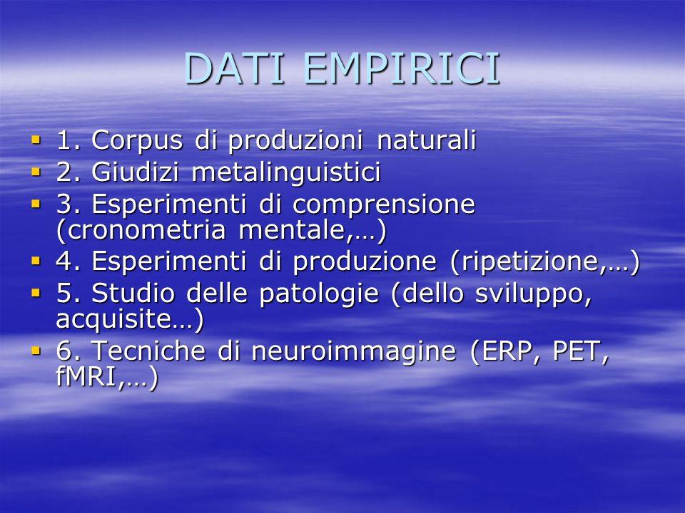DATI EMPIRICI 1. Corpus di produzioni naturali