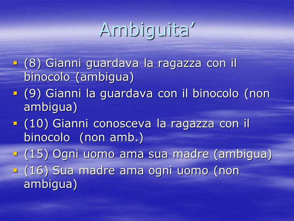Ambiguita' (8) Gianni guardava la ragazza con il binocolo (ambigua)