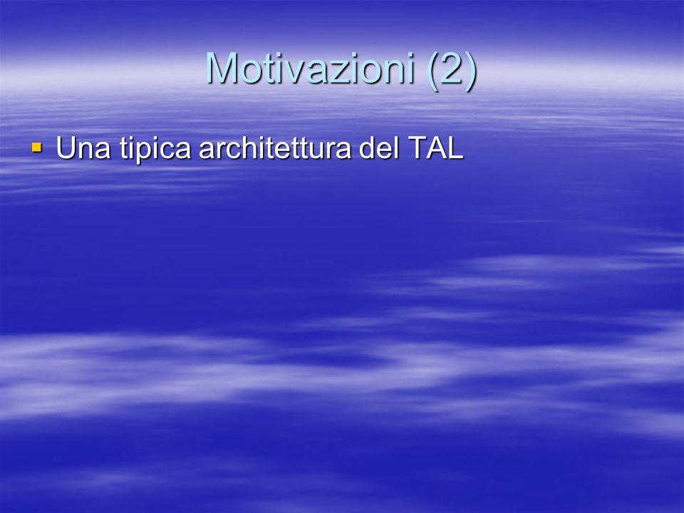 Motivazioni (2) Una tipica architettura del TAL