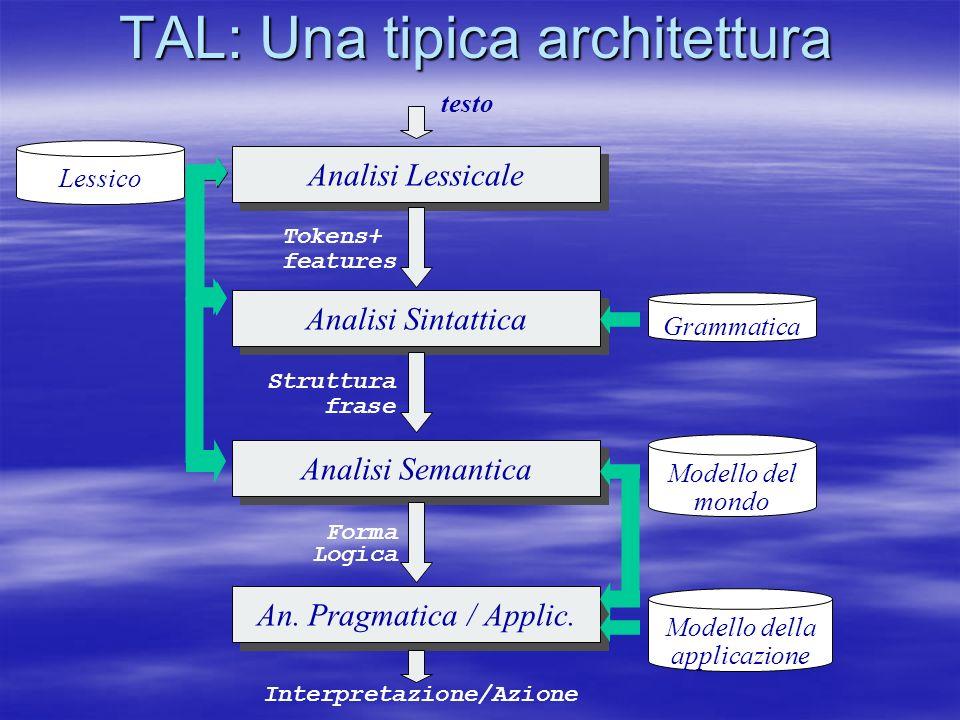 TAL: Una tipica architettura