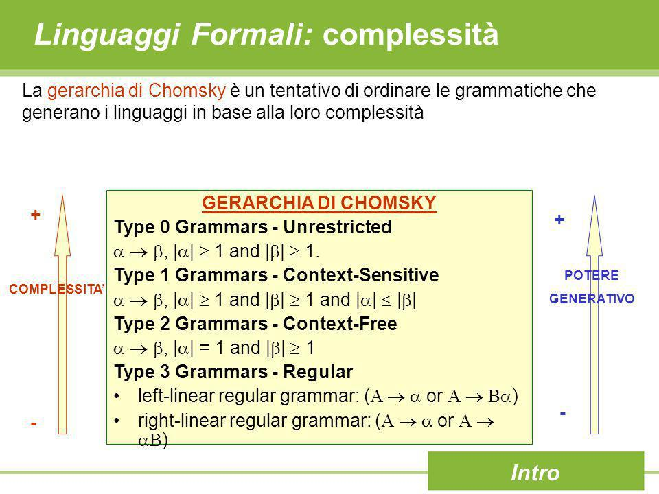 Linguaggi Formali: complessità