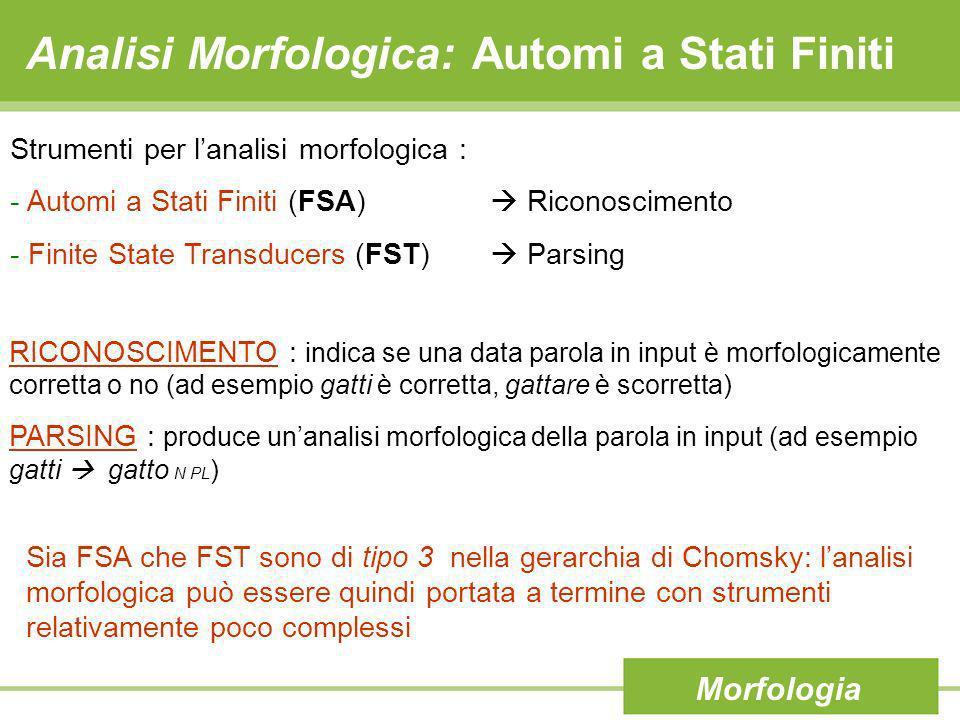 Analisi Morfologica: Automi a Stati Finiti