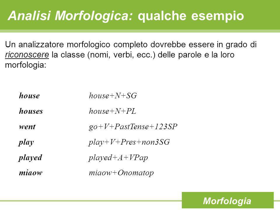 Analisi Morfologica: qualche esempio