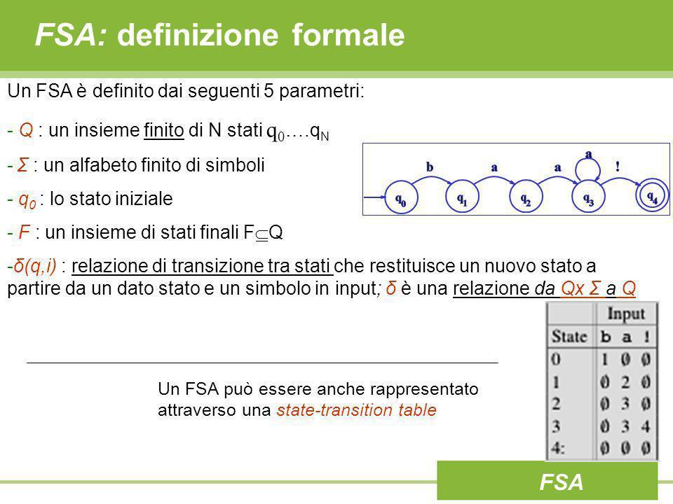 FSA: definizione formale