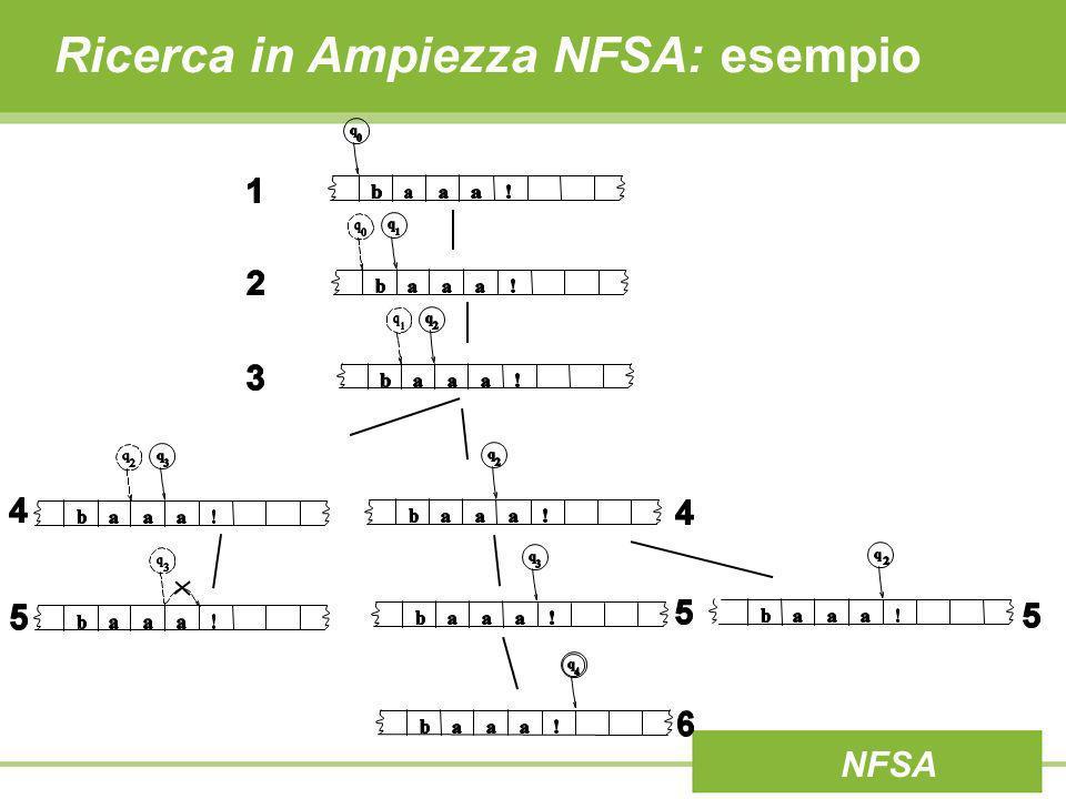 Ricerca in Ampiezza NFSA: esempio