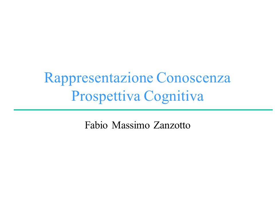 Rappresentazione Conoscenza Prospettiva Cognitiva
