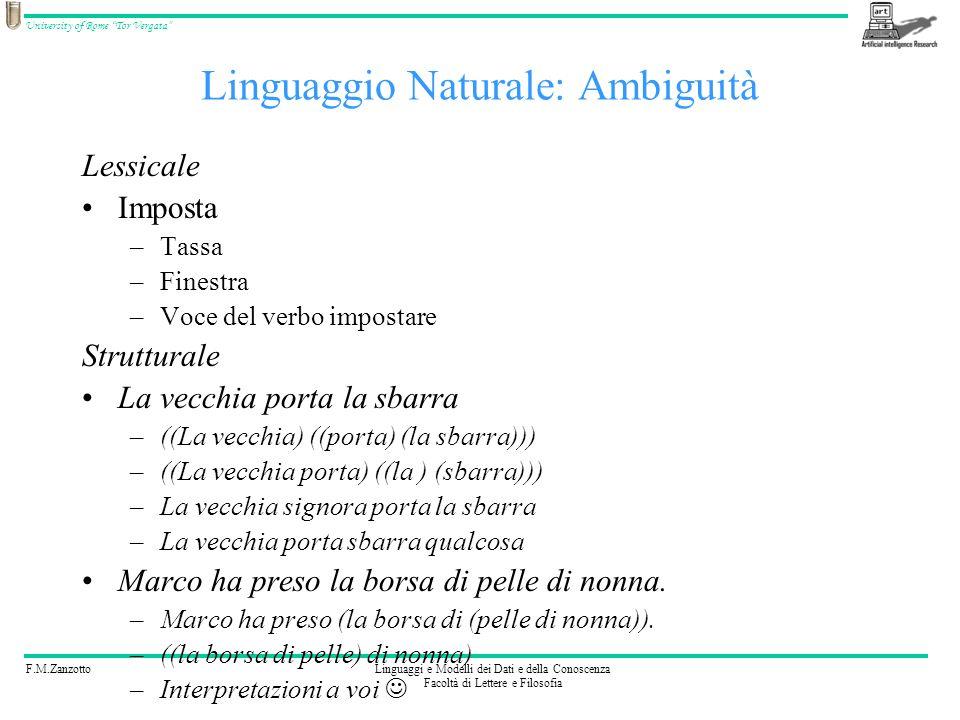 Linguaggio Naturale: Ambiguità