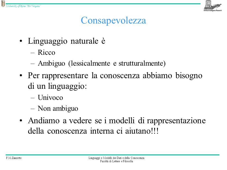 Consapevolezza Linguaggio naturale è