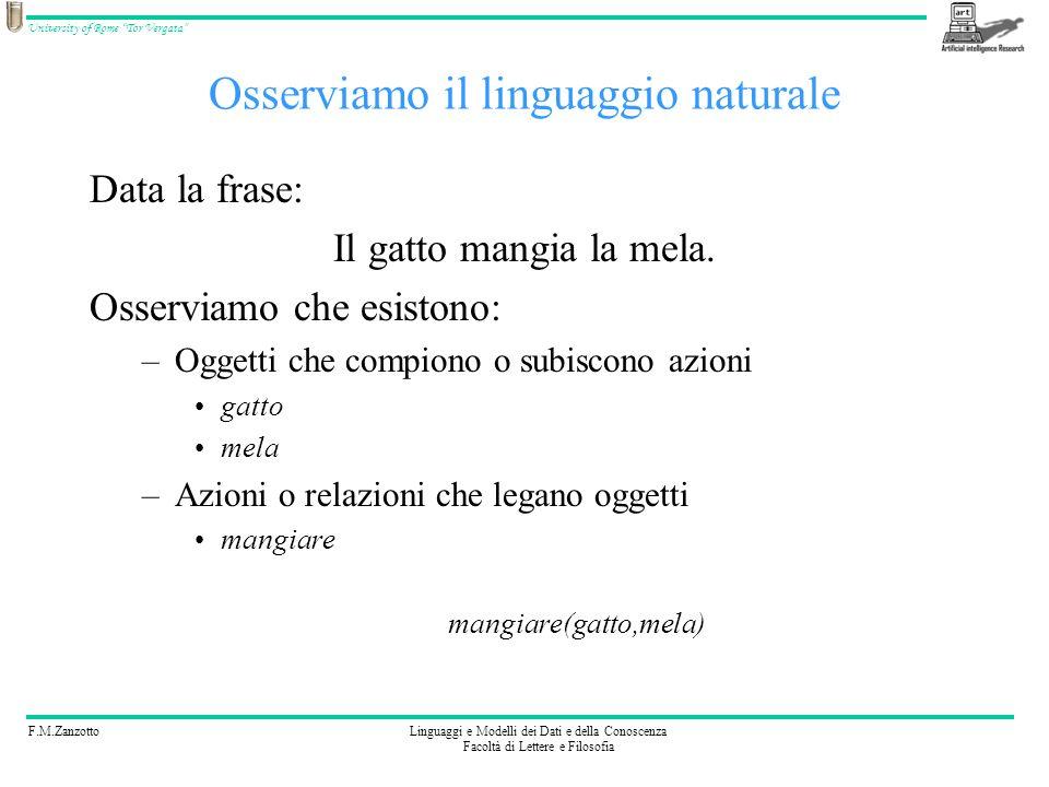 Osserviamo il linguaggio naturale