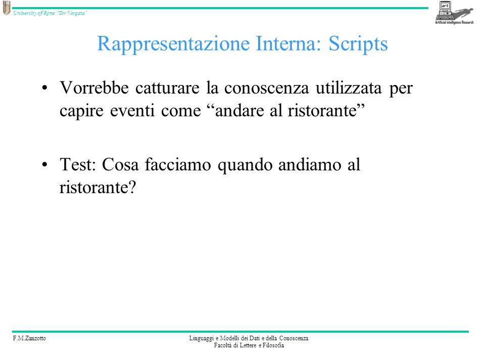 Rappresentazione Interna: Scripts