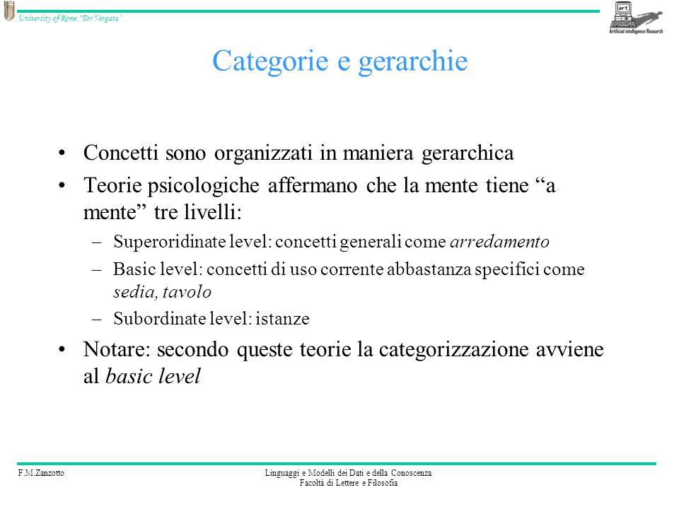 Categorie e gerarchie Concetti sono organizzati in maniera gerarchica