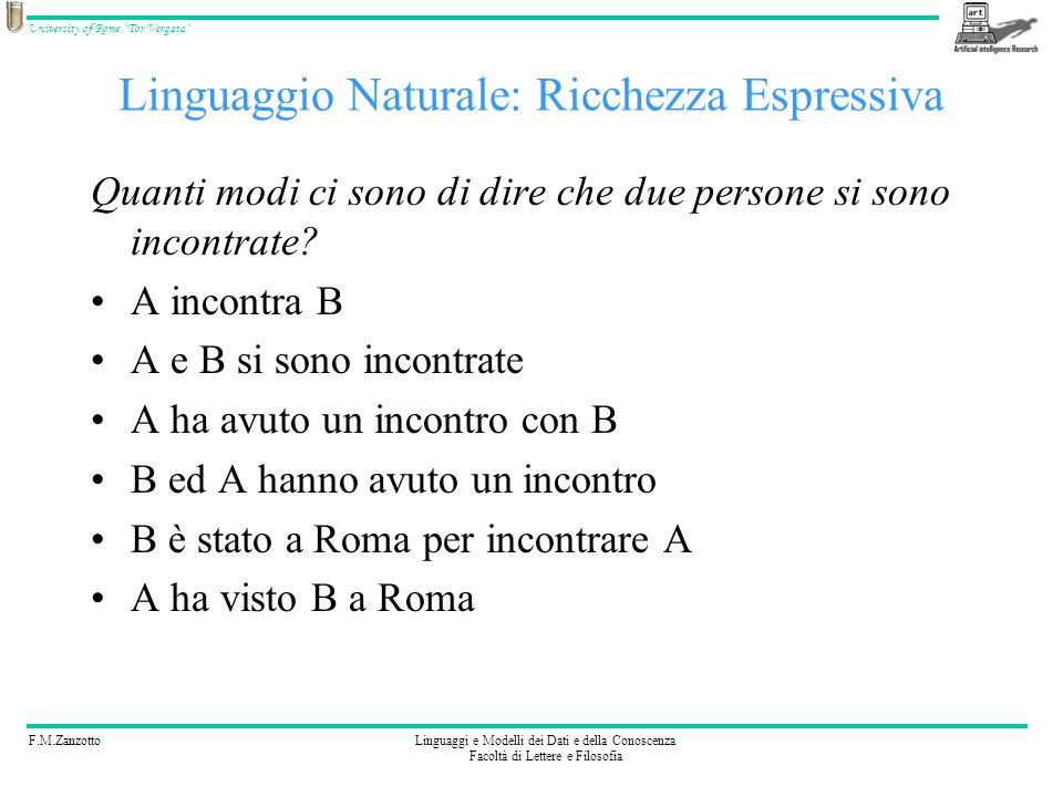 Linguaggio Naturale: Ricchezza Espressiva