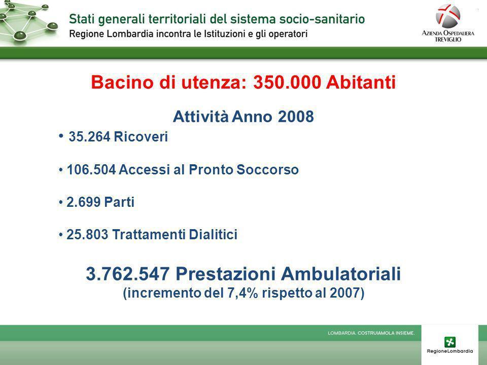 Bacino di utenza: 350.000 Abitanti 3.762.547 Prestazioni Ambulatoriali