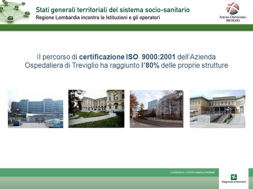 Il percorso di certificazione ISO 9000:2001 dell'Azienda Ospedaliera di Treviglio ha raggiunto l'80% delle proprie strutture