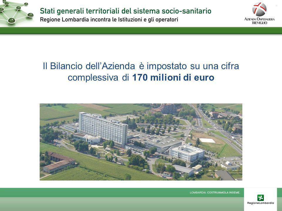 Il Bilancio dell'Azienda è impostato su una cifra complessiva di 170 milioni di euro