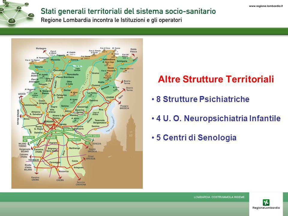 Altre Strutture Territoriali