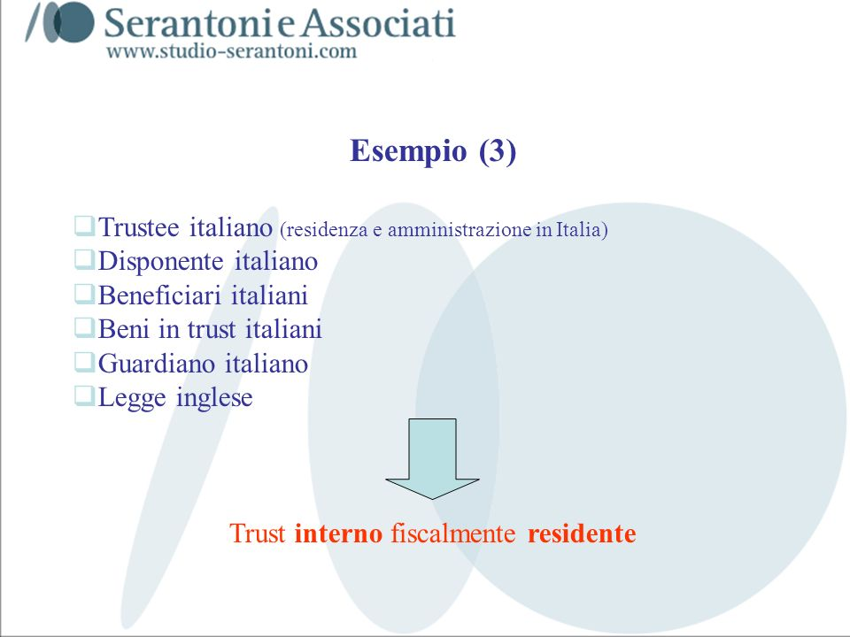 Trust interno fiscalmente residente